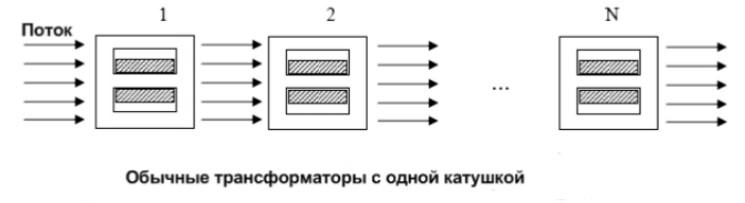 Усиление тока асимметричным трансформатором