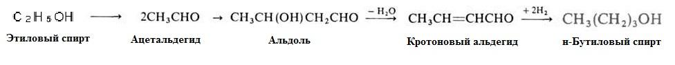 Производство бутанола из этанола