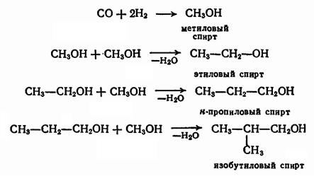 Формула реакции получения изобутанола из синтез-газа