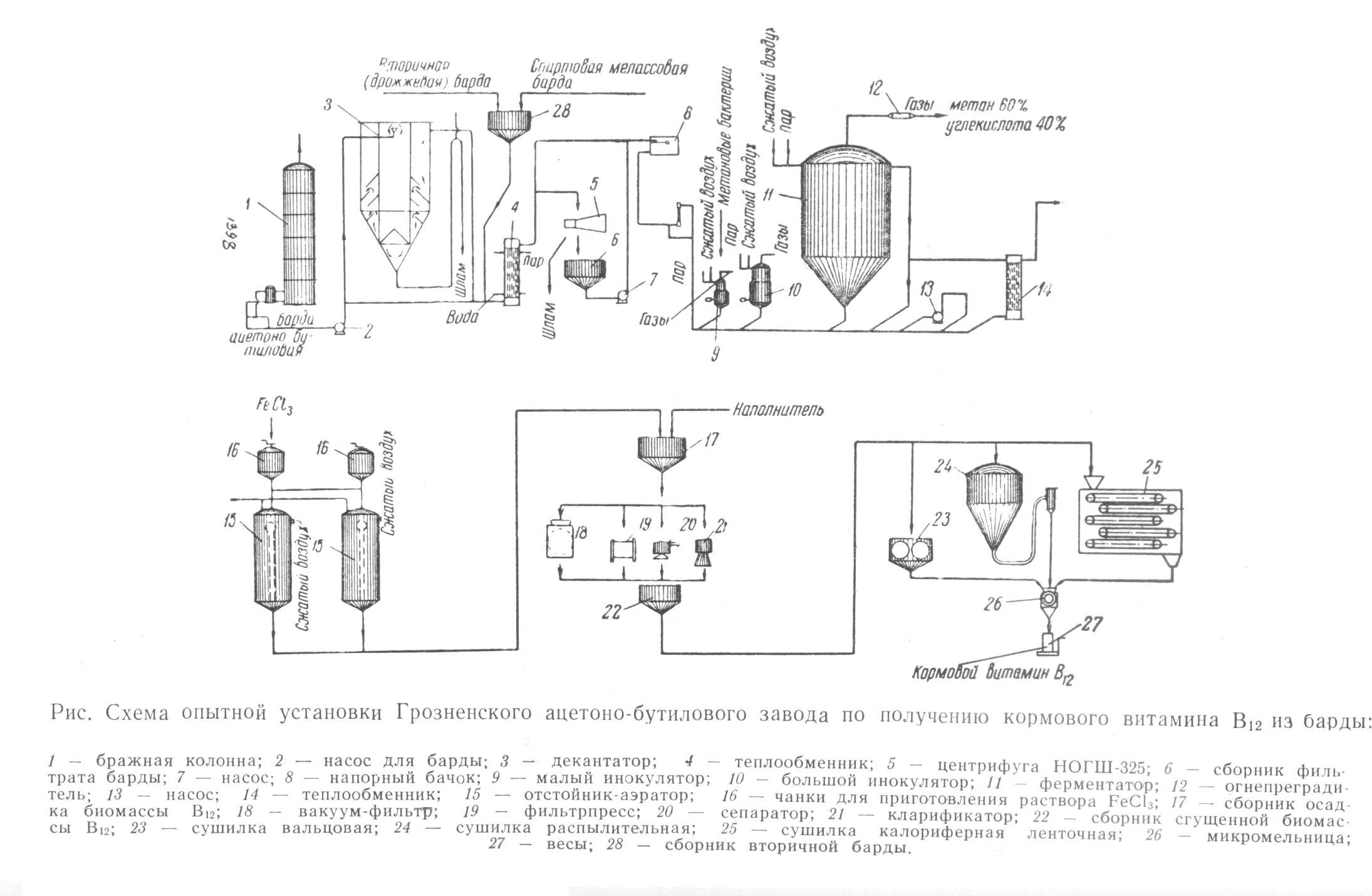 технологическая схема известкового завода