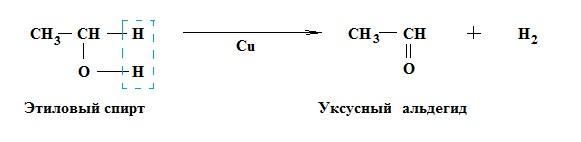 Производство уксусного альдегида из этанола