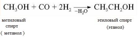 Реакция получения этанола из метанола и синтез-газа