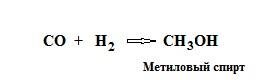 Формула получения синтетического спирта метанола из синтез-газа