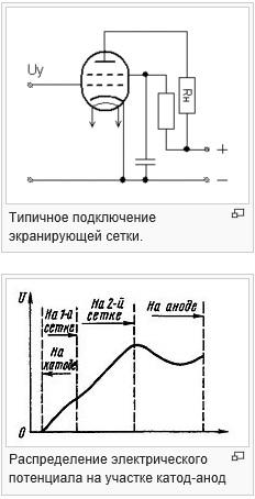Схема подключения тетрода
