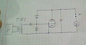 Взрывная электронная эмиссия вакуумных ламп ГМ70