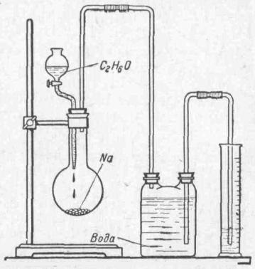 Получение водорода из этилового спирта