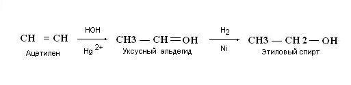гидратация ацетилена с последующим восстановлением водородом на никелевом катализаторе в этиловый спирт