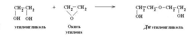 Этиленгликоль + Окись этилена = Диэтиленгликоль