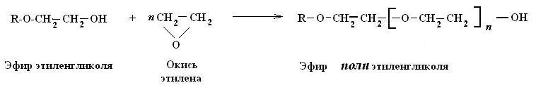 Эфир этиленгликоля + Окись этилена = Эфир полиэтиленгликоля