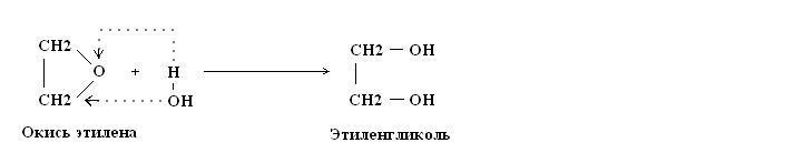 Как получить из этанола дивинил