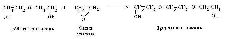 Диэтиленгликоль + Окись этилена = Триэтиленгликоль