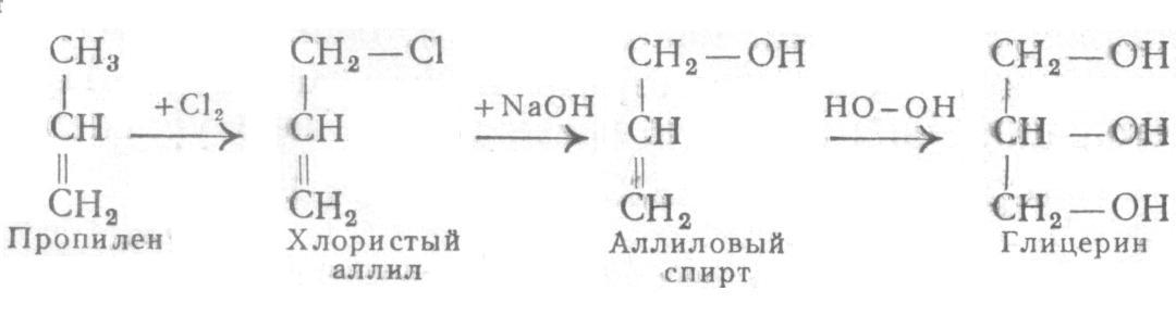 Процесс производства и получения глицерина синтетическим синтезом