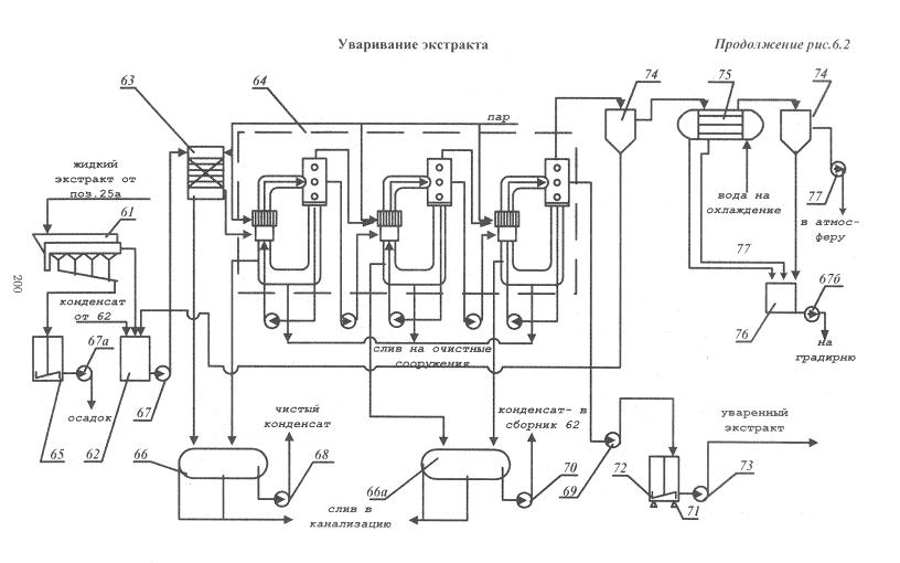 поверхностном конденсаторе