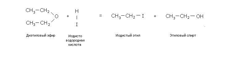 Тема: Получение бутилена из этилового спирта. Формула: Получение иодистого этила из диэтилового эфира.