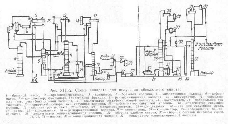 Схема аппарата для получения абсолютного спирта
