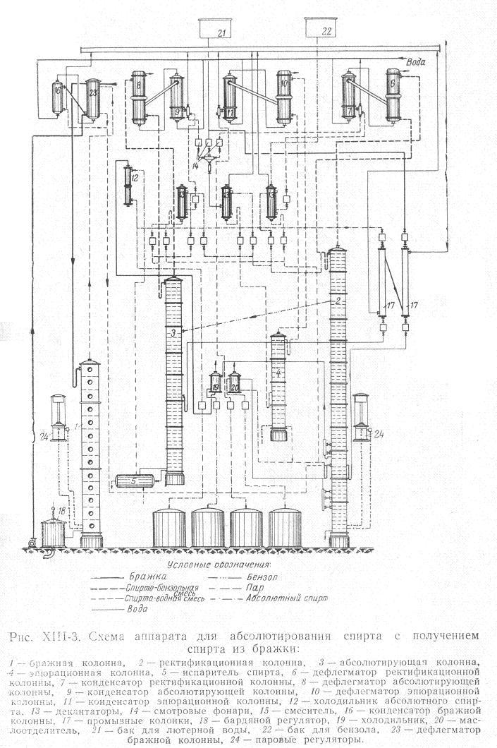 Схема аппарата для абсолютирования спирта с получением спирта из бражки