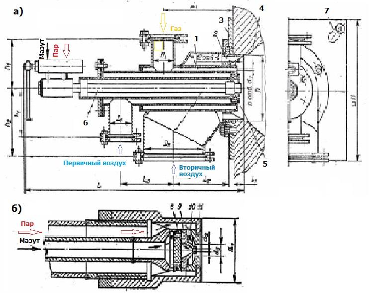 Схема газо-мазутной горелки ГМГ для парового котла ДКВР