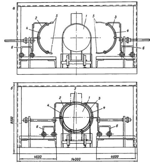 Электроиндукционный подогреватель для вагонов-цистерн с мазутом Ленинградской ГЭС: а - подогреватель до наложения обмотки на вагон-цистерну; б - подогреватель в рабочем положении