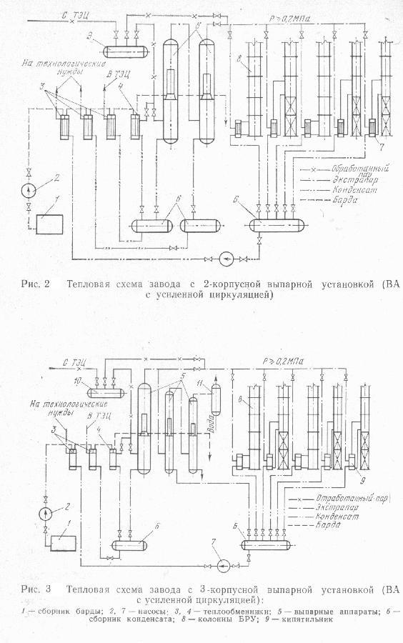 Схема 3-х корпусной выпарной