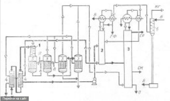 Тепловые схемы обогрева БРУ от ВУ
