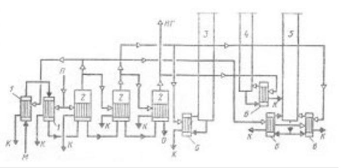 Схема обогрева брагоректификационной установки вторичными парами    выпарной установки