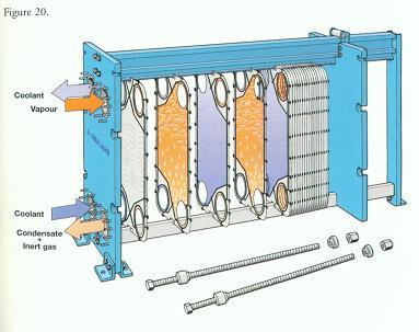 Пластинчатый теплообменник ТПлР S34 IG.01. Железногорск