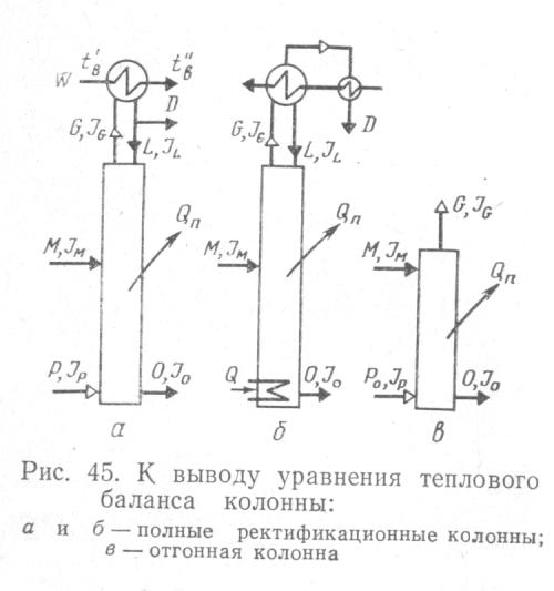 Расчет теплообменника для конденсации Блочный теплообменник Машимпэкс (GEA) BT30 Саранск