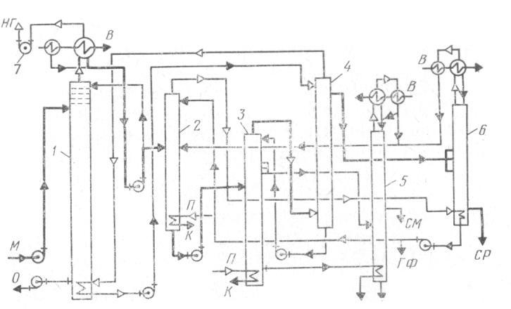Схема вакуумной брагоректификационной установки фирмы «Спейшим»