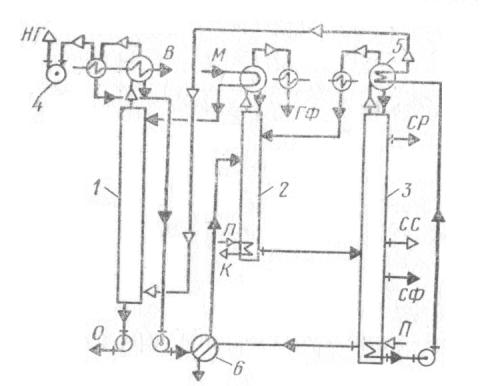 Схема вакуумной брагоректификационной установки ВТИ.