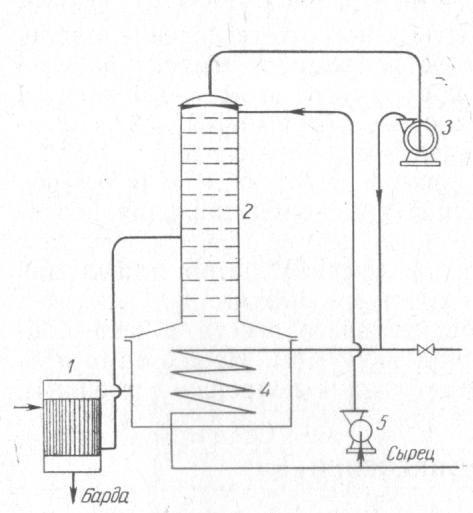 Схема брагоперегонного
