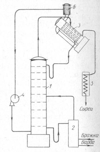 Схема брагоперегонногоаппарата с термокомпрессором
