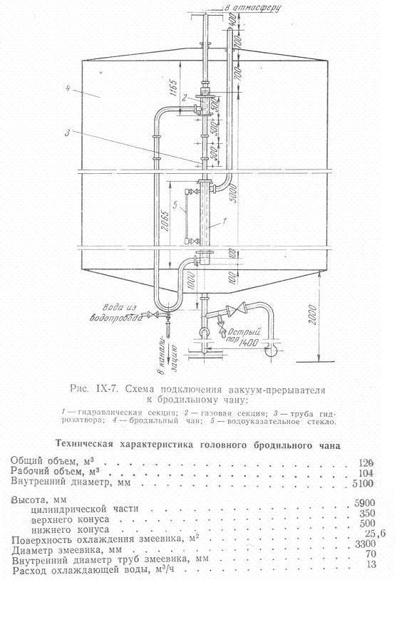 Схема подключения к бродильному чану вакуумпрерывателя
