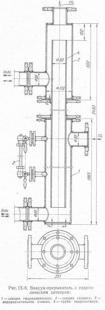 Схема вакуум-прерывателя для бродильного чана