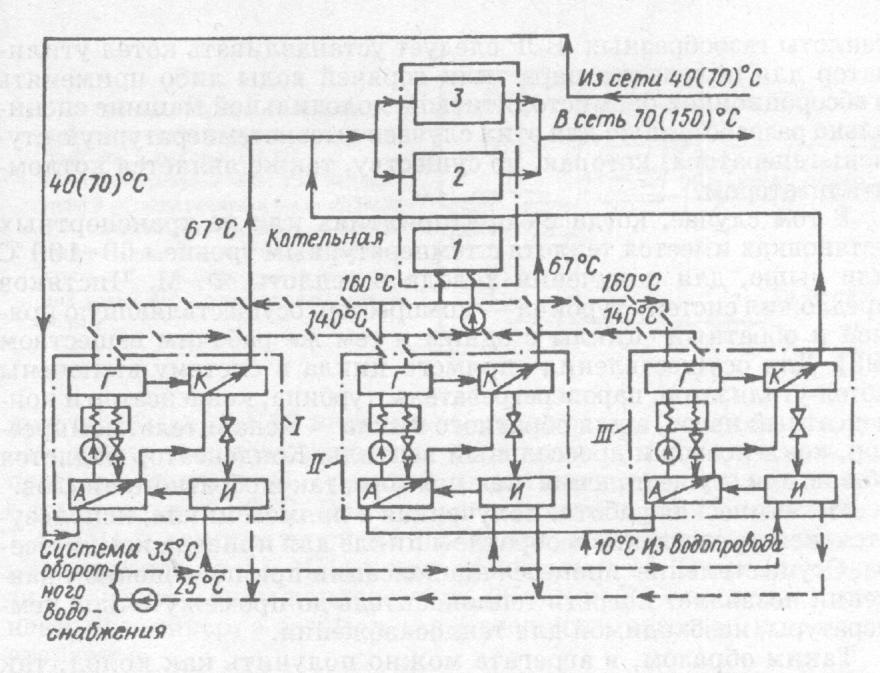 Схема абсорбционной