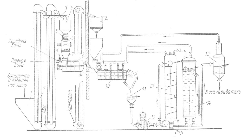 рисунок завода: