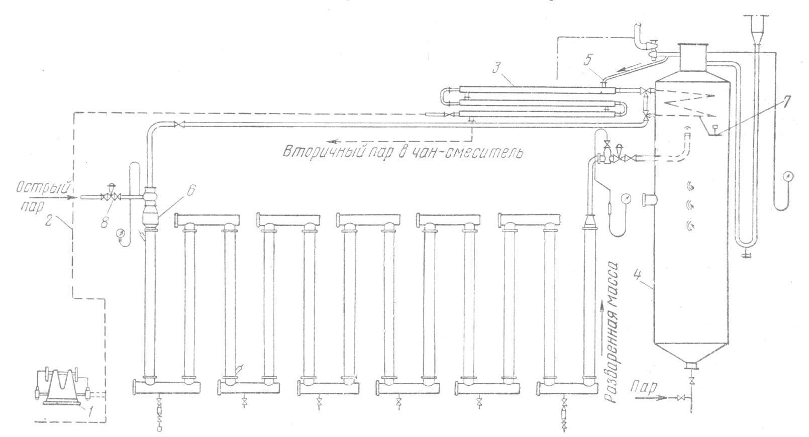 Схема спиртовой завод