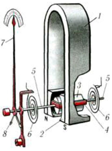схема электрического двигателя без противоЭДС отправлено Громова Н Н