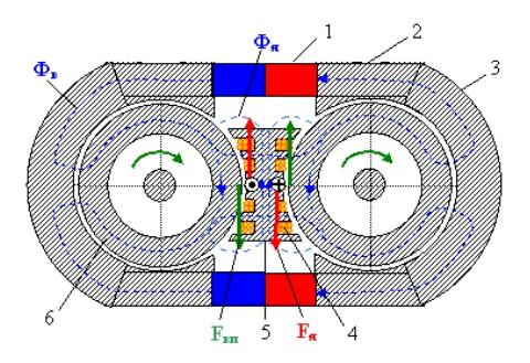 схема электродвигателя постоянного тока без противоЭДС с двумя роторами без потерь в сердечнике от Громова Н Н