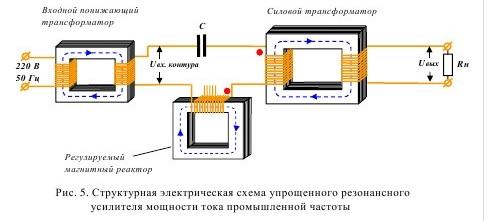 Структурная электрическая схема упрощенного резонансного усилителя мощности тока промышленной частоты