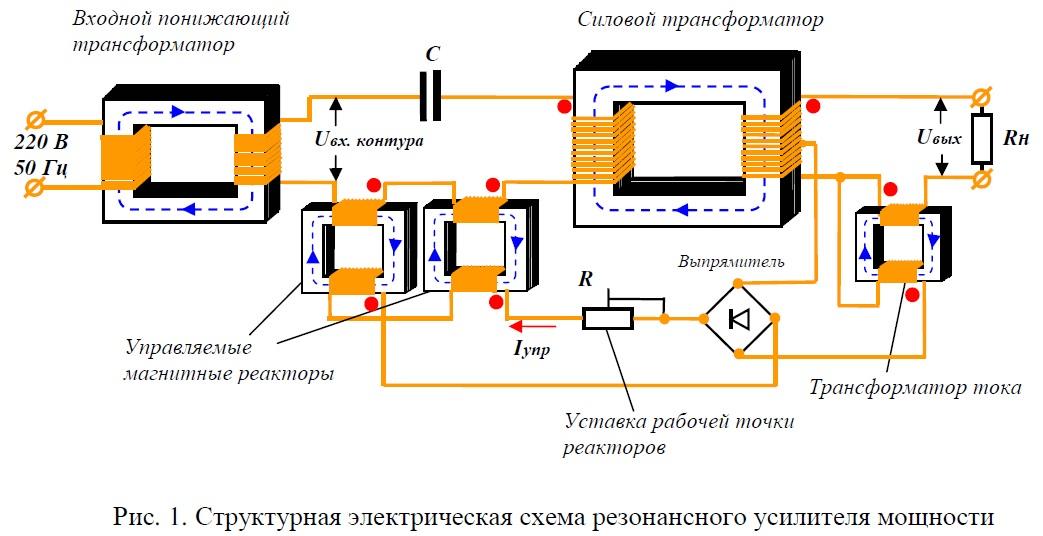 Структурная электрическая схема резонансного усилителя мощности тока промышленной частоты