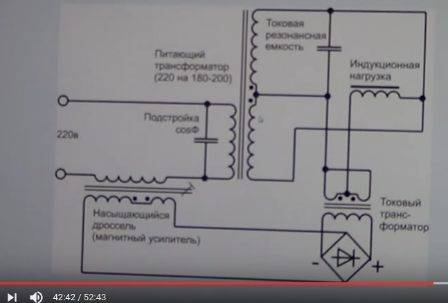 Резонансный трансформатор Мишина, проверенный Андреевым