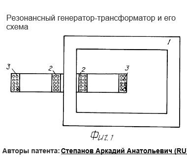 Резонансный трансформатор Степанова Аркадия Анатольевича