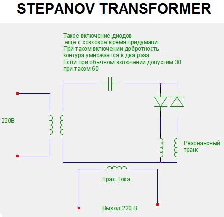 Трансформатор Степанова