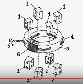 Электрический генератор Стивена Марка без движущихся частей