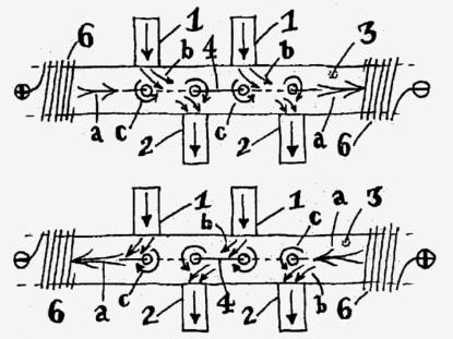 Схема генератора Стивена вид сбоку