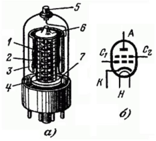 Схема тетрода