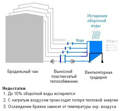 теплообменник spgc 50-44