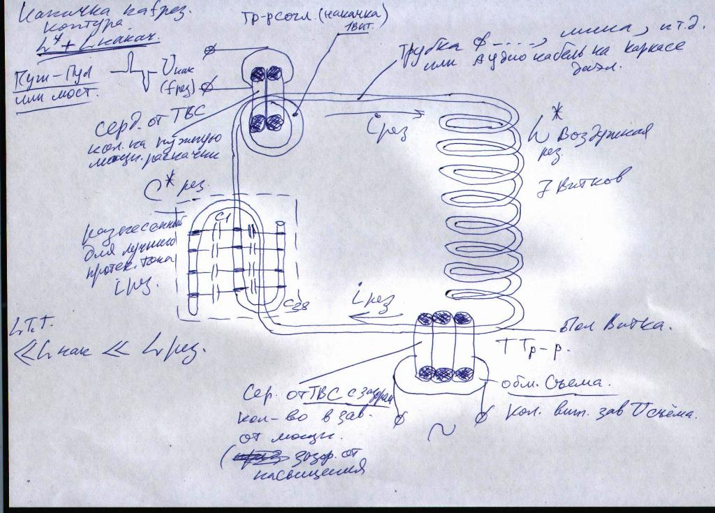 Схема Мустафы