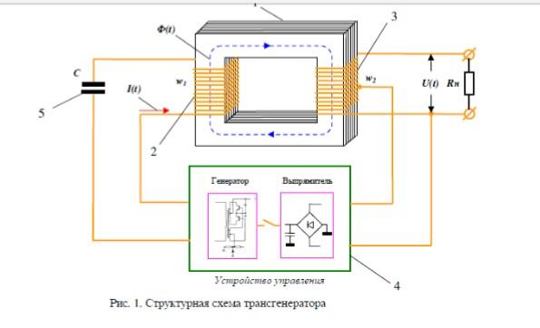 Структурная электрическая схема Трансгенератора Громова