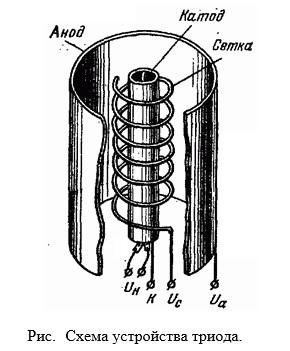 Схема триода с Динатронным эффектом